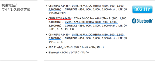 Iphone5_wireless_specs_4